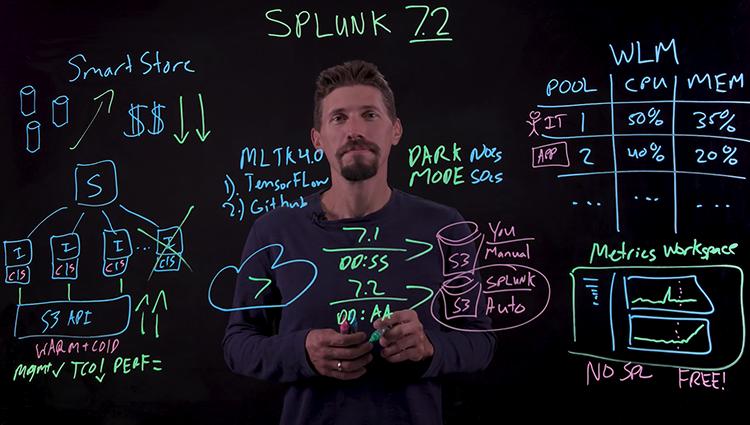 Splunk 7.2 Что нового? SmartStore, управление нагрузкой и многое другое… - 1