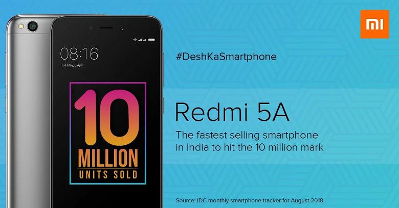 Xiaomi продала более 10 млн смартфонов Xiaomi Redmi 5A в одной стране за рекордный срок