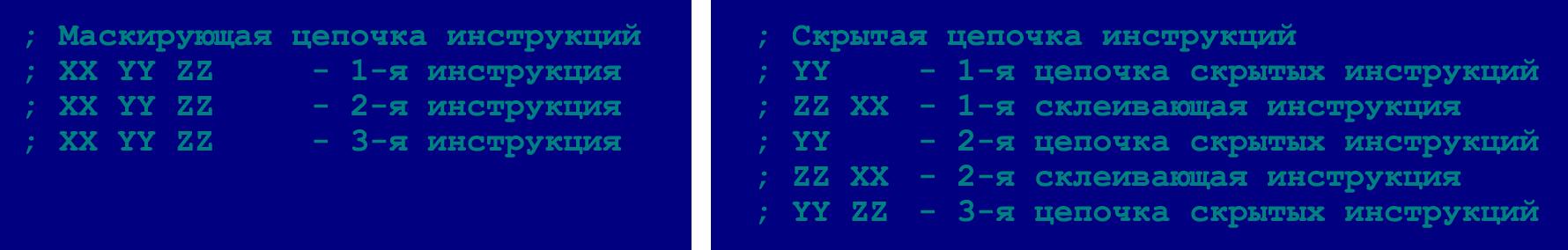 Как написать на ассемблере программу с перекрываемыми инструкциями (ещё одна техника обфускации байт-кода) - 2
