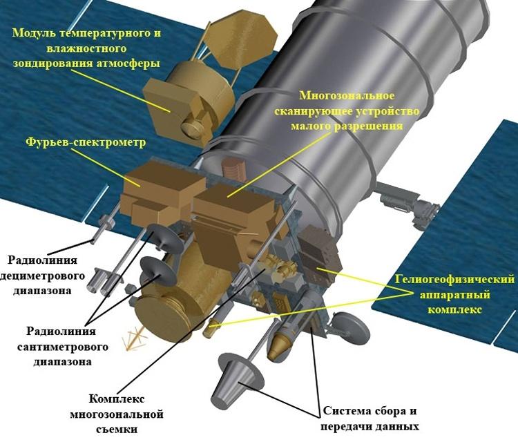 Спутник «Метеор-М» №2-2 будет запущен с Восточного не ранее весны 2019 года