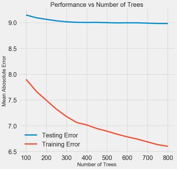 Делаем проект по машинному обучению на Python. Часть 2 - 5