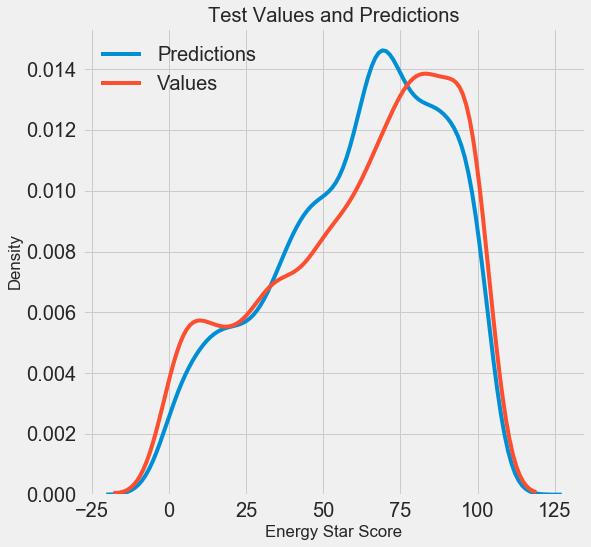 Делаем проект по машинному обучению на Python. Часть 2 - 6