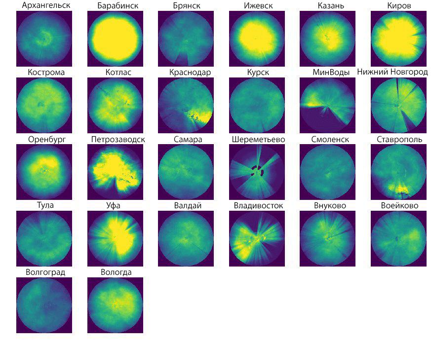 Как Яндекс создал глобальный прогноз осадков с использованием радаров и спутников - 3