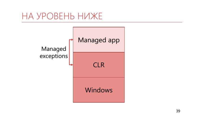 Особые исключения в .NET и как их готовить - 13