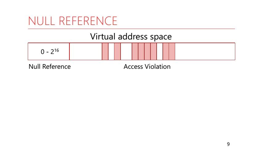 Особые исключения в .NET и как их готовить - 2
