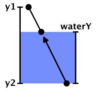Карты из шестиугольников в Unity: вода, объекты рельефа и крепостные стены - 34
