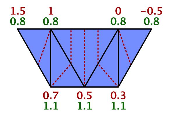 Карты из шестиугольников в Unity: вода, объекты рельефа и крепостные стены - 47