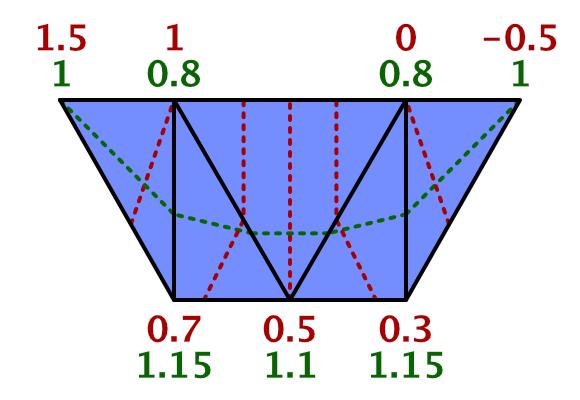 Карты из шестиугольников в Unity: вода, объекты рельефа и крепостные стены - 49