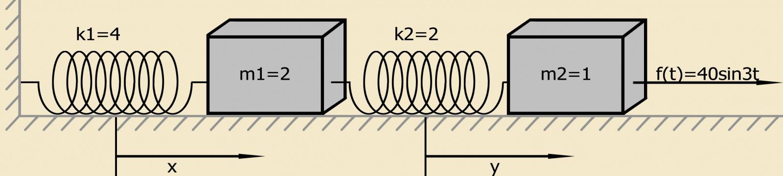 Символьное решение линейных дифференциальных уравнений и систем методом преобразований Лапласа c применением SymPy - 26