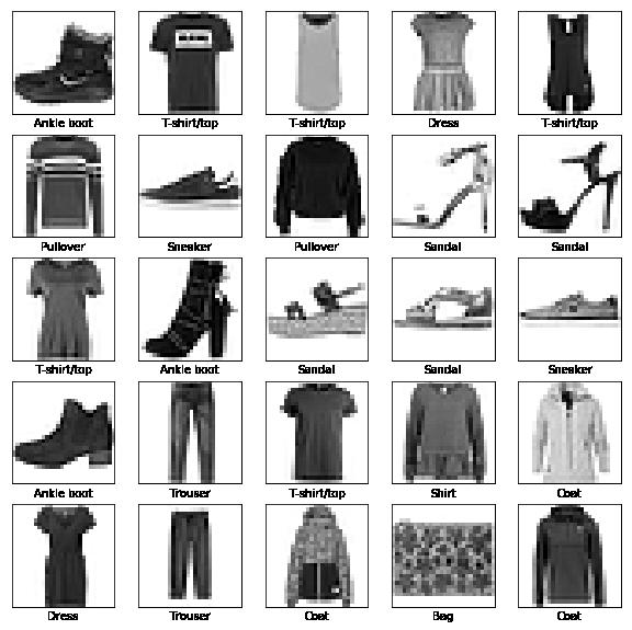 Нейронная сеть с использованием TensorFlow: классификация изображений - 3