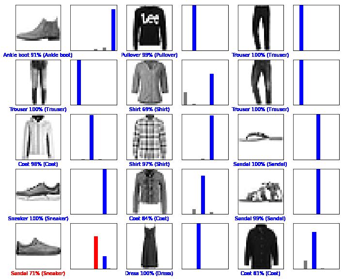 Нейронная сеть с использованием TensorFlow: классификация изображений - 8
