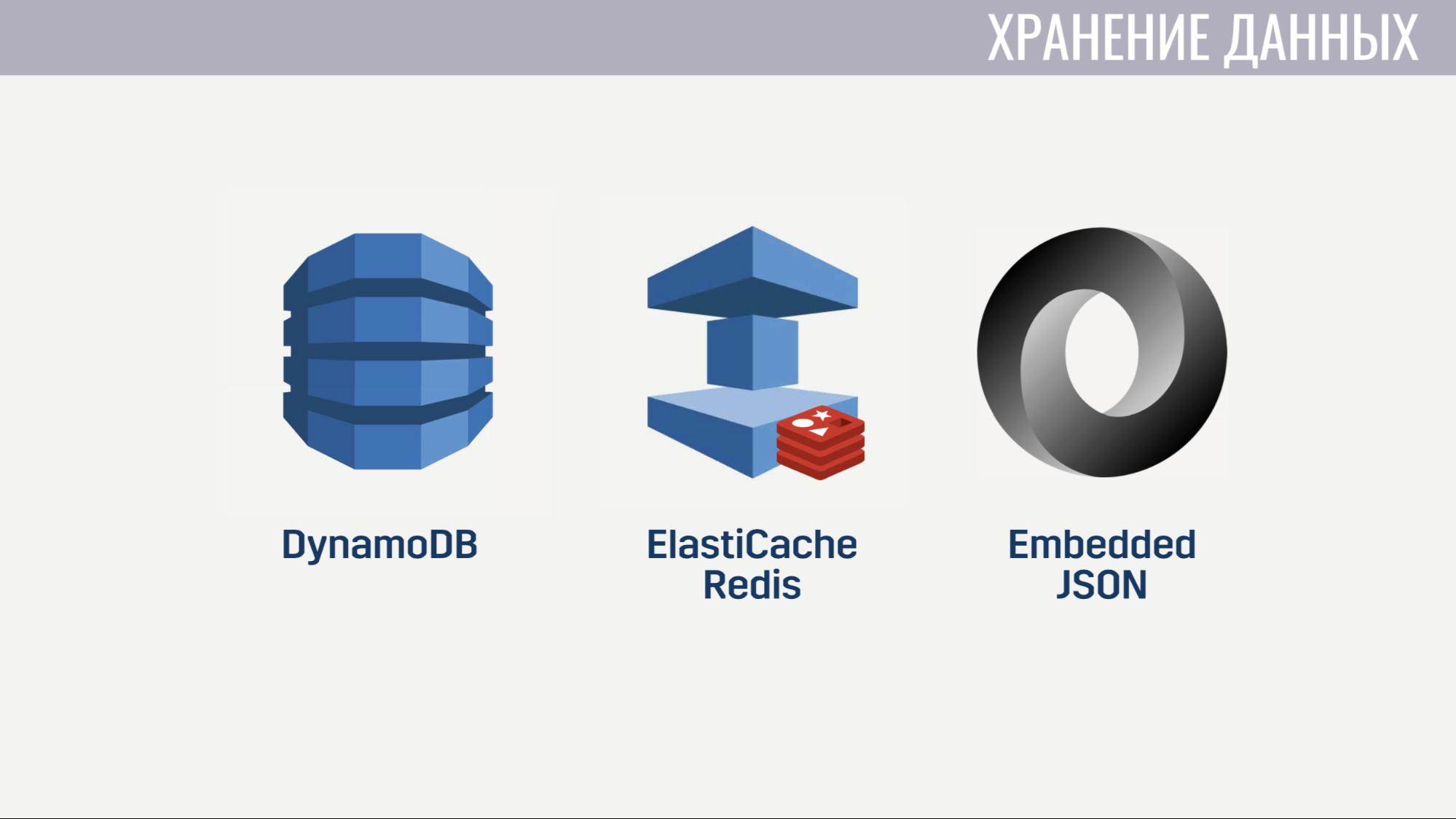 Архитектура мета-сервера мобильного онлайн-шутера Tacticool - 13