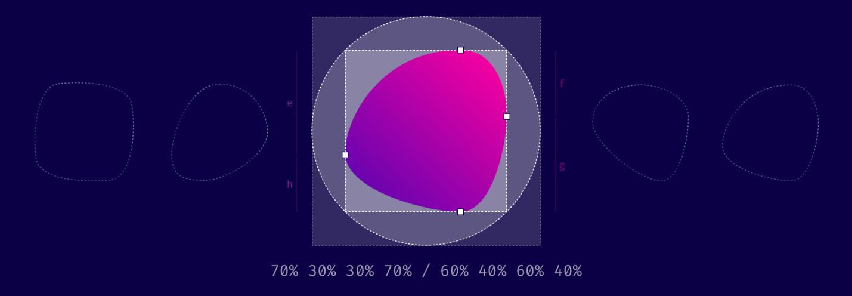 CSS: интересные возможности border-radius - 1