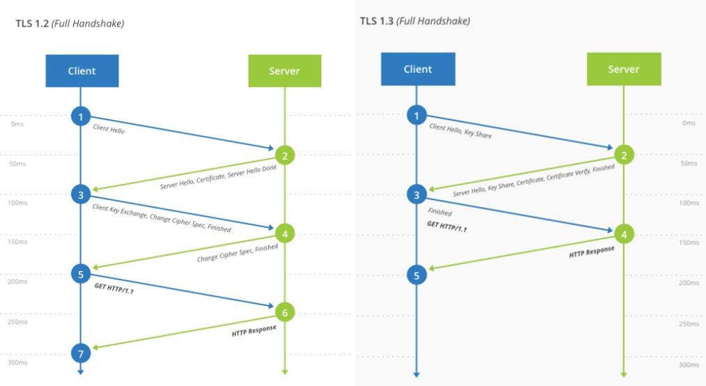 Chrome 70 поддерживает [список фич] и AV1 – почему поддержка этого кодека так важна? - 8