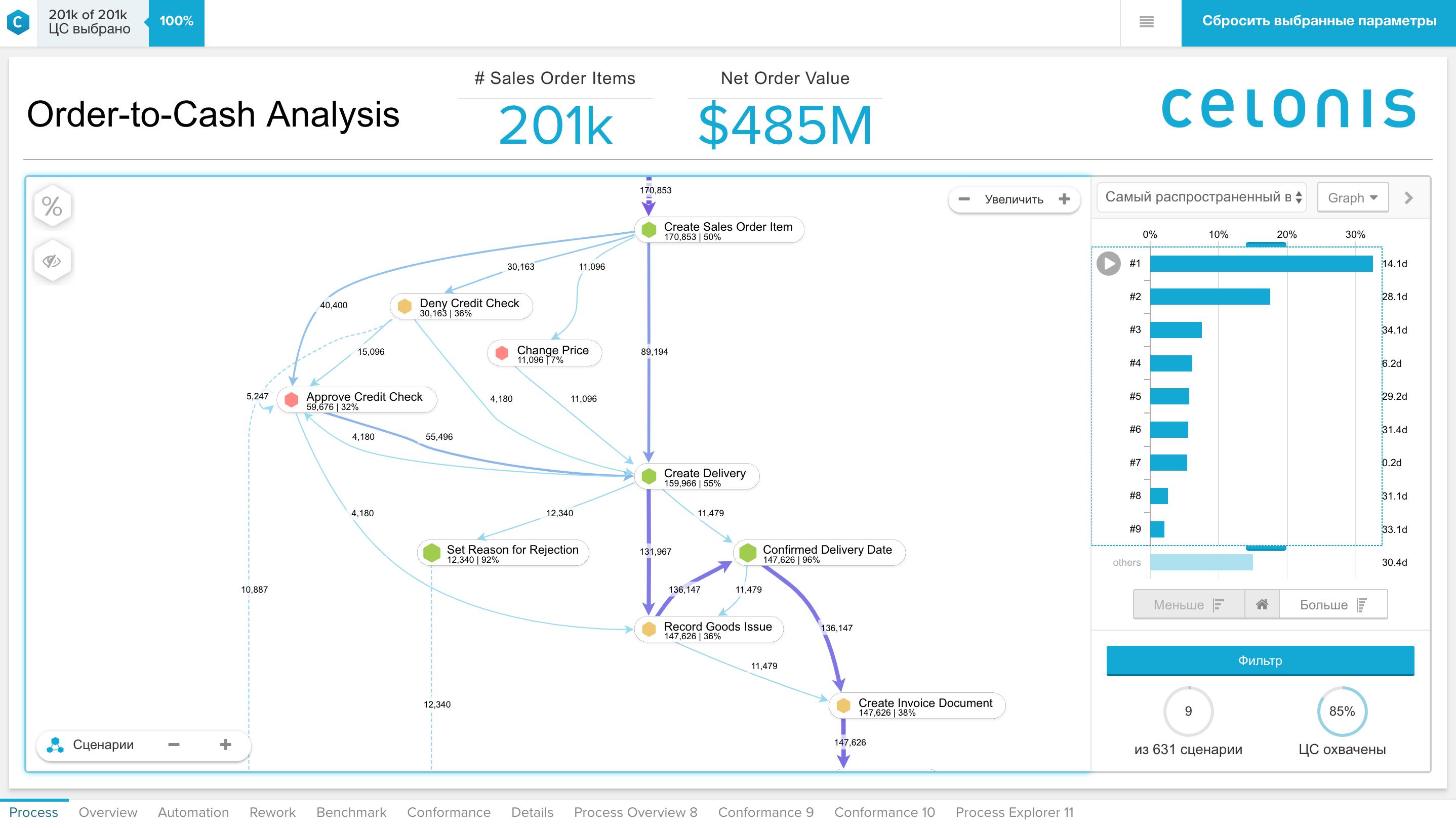 SAP Process Mining или как разобраться в своих бизнес-процессах - 3