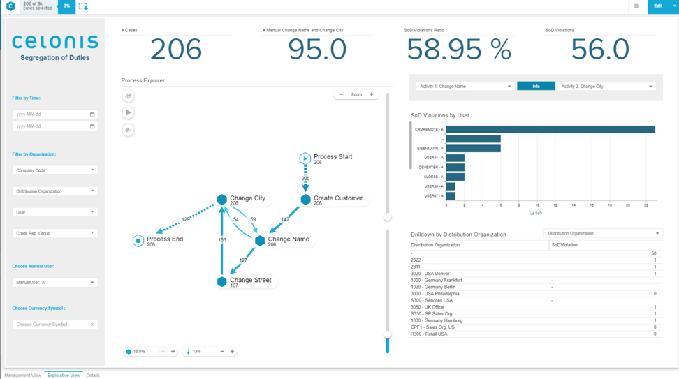 SAP Process Mining или как разобраться в своих бизнес-процессах - 7