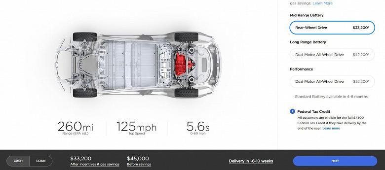 В США стартовали продажи более доступной версии Tesla Model 3, цена модели с учетом субсидий опустилась до $35 000