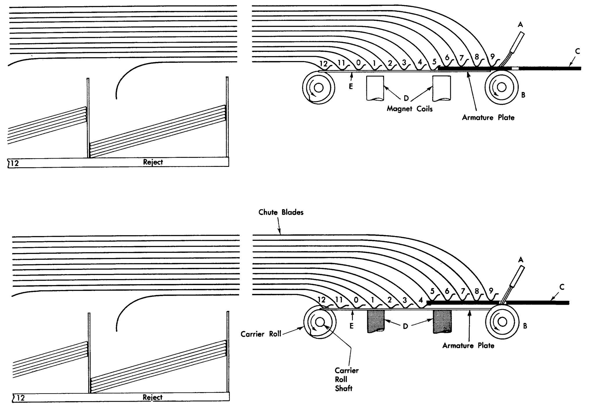 Тесное знакомство с электромеханическим сортировщиком перфокарт (экскурс в начало XX века) - 2