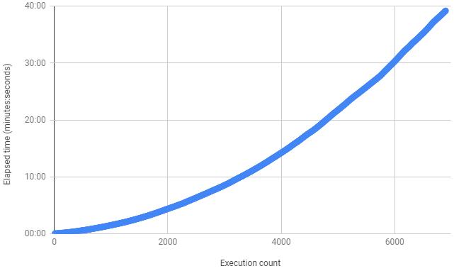 Замедляем Windows, часть 2: создание процессов - 2