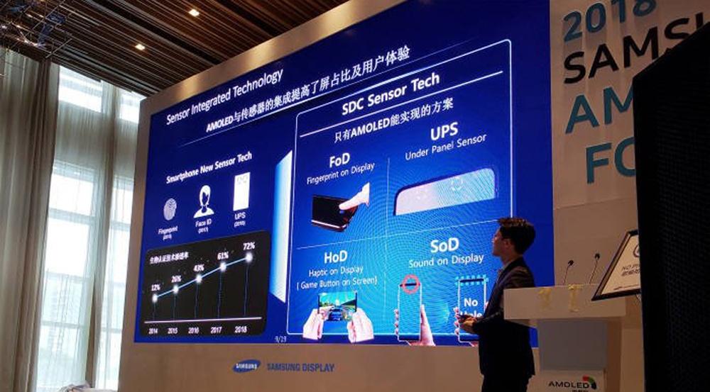 Samsung анонсировала дисплей нового поколения - 2