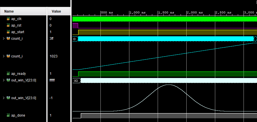 Особенности оконной фильтрации на ПЛИС - 8