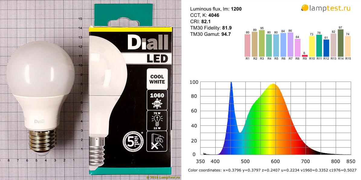 Светодиодные лампы Diall из магазина Castorama - 4