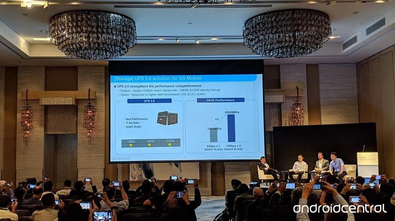 Samsung обещает память UFS 3.0 в следующем году, а LPDDR5 — в 2020 году