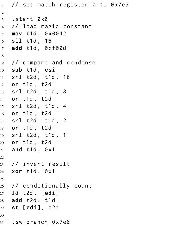 Бэкдоры в микрокоде ассемблерных инструкций процессоров x86 - 6