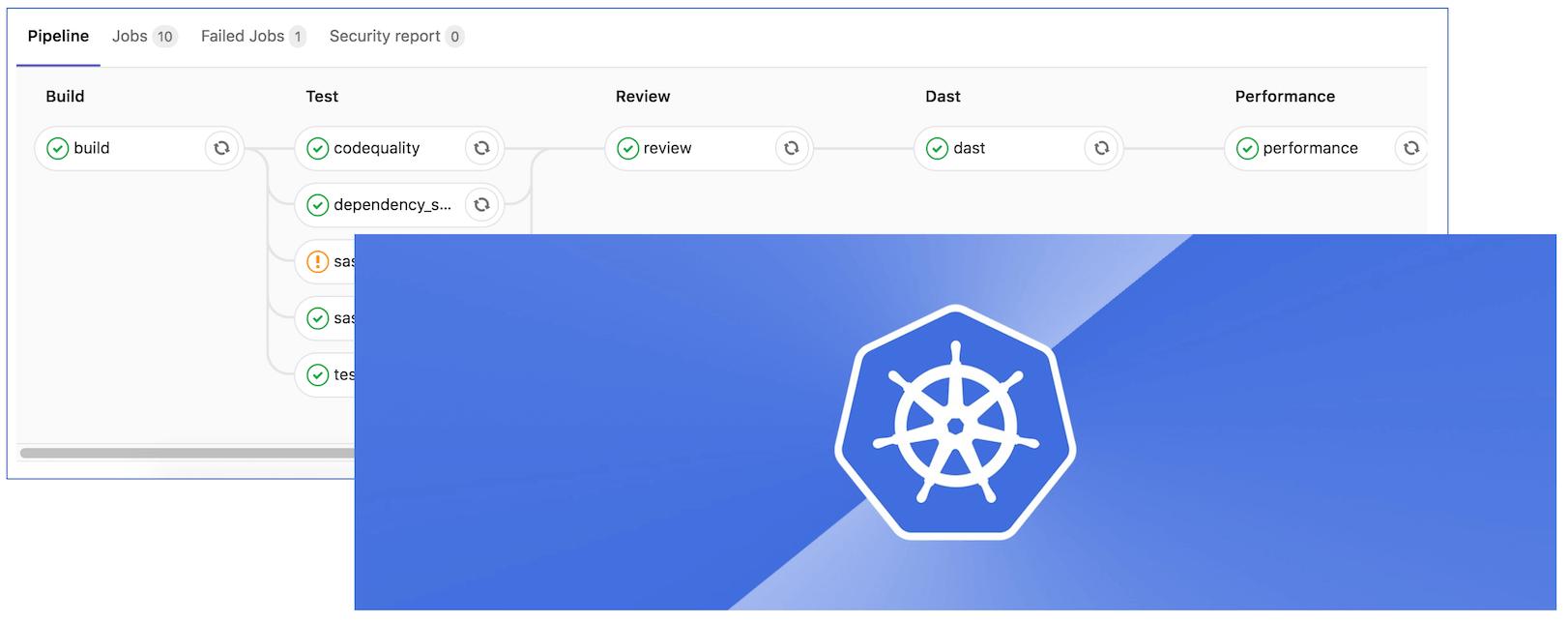 Новый выпуск GitLab 11.4 с рецензированием запросов слияния и флажками функций - 12