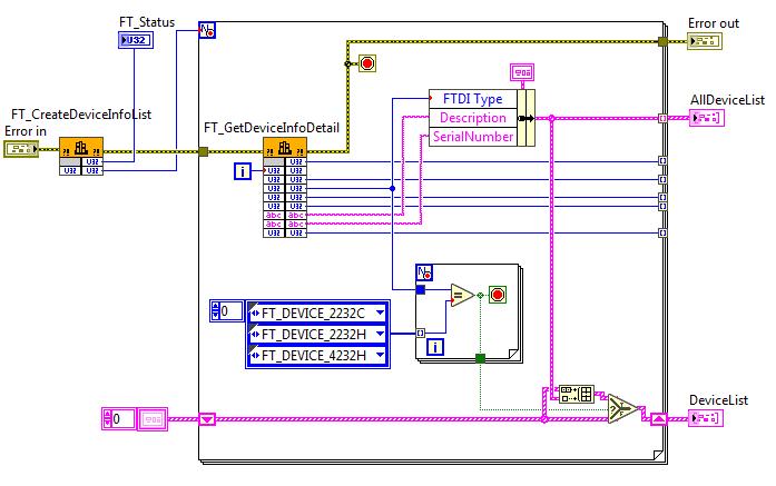Пишем загрузчик ПЛИС в LabVIEW - 24
