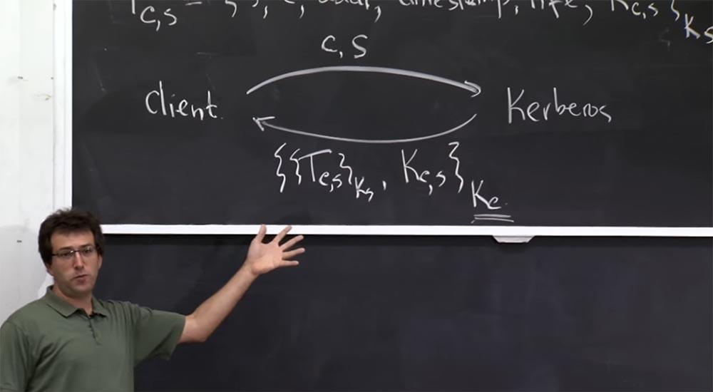 Курс MIT «Безопасность компьютерных систем». Лекция 13: «Сетевые протоколы», часть 1 - 15