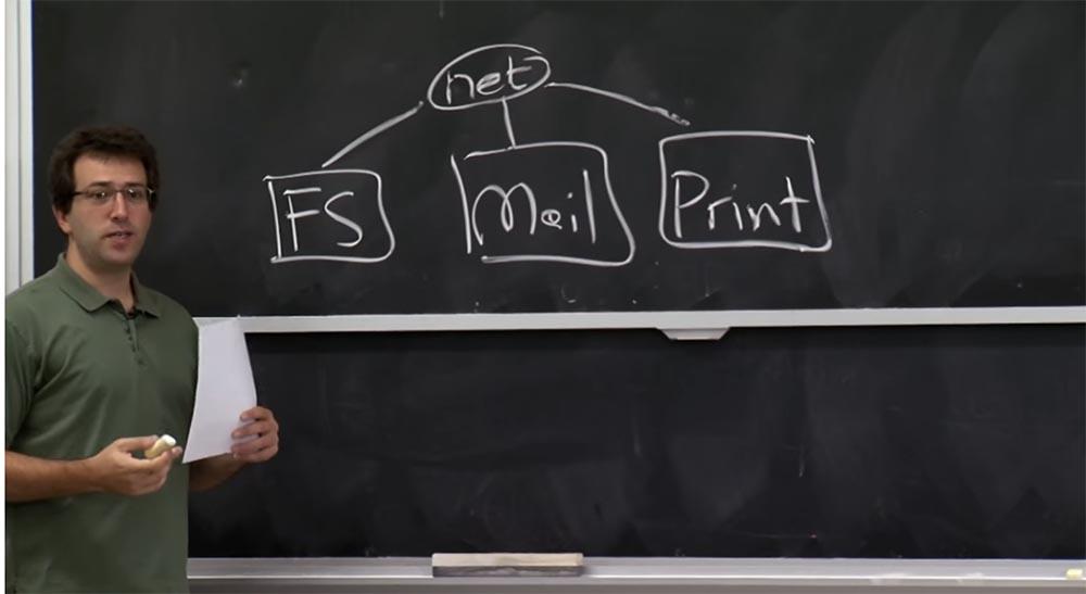 Курс MIT «Безопасность компьютерных систем». Лекция 13: «Сетевые протоколы», часть 1 - 2