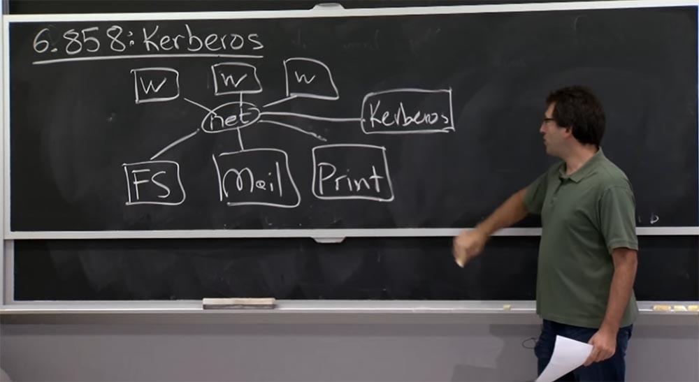 Курс MIT «Безопасность компьютерных систем». Лекция 13: «Сетевые протоколы», часть 1 - 4