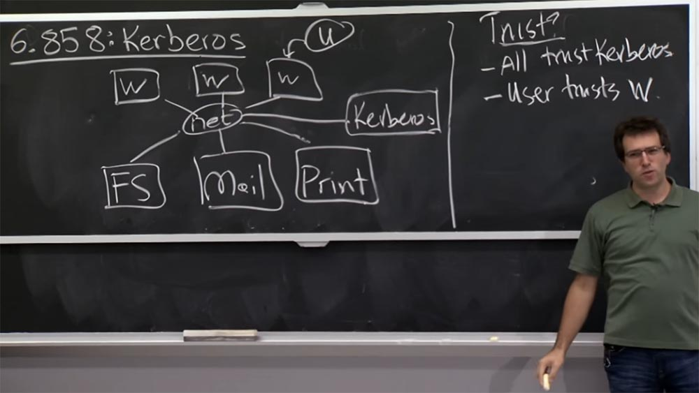 Курс MIT «Безопасность компьютерных систем». Лекция 13: «Сетевые протоколы», часть 1 - 5