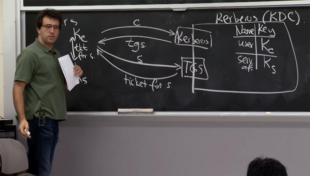 Курс MIT «Безопасность компьютерных систем». Лекция 13: «Сетевые протоколы», часть 1 - 8