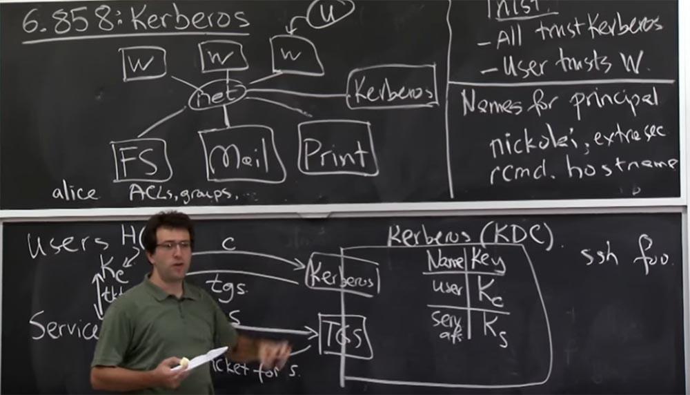 Курс MIT «Безопасность компьютерных систем». Лекция 13: «Сетевые протоколы», часть 3 - 3