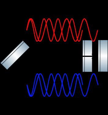Как LIGO может увидеть гравитационные волны, если в ОТО свет растягивается вместе с пространством? - 14
