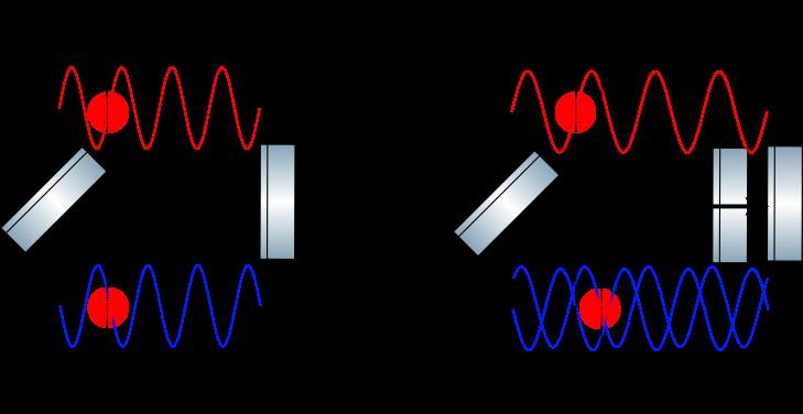 Как LIGO может увидеть гравитационные волны, если в ОТО свет растягивается вместе с пространством? - 16