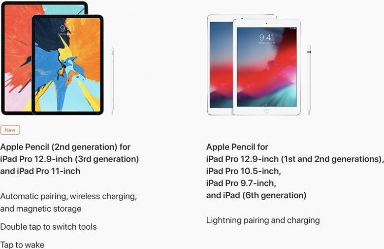 Новые планшеты iPad Pro не поддерживают оригинальный стилус Apple Pencil
