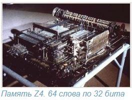 Ретроспектива технологических стартапов. Z3 — первый релейный компьютер - 16