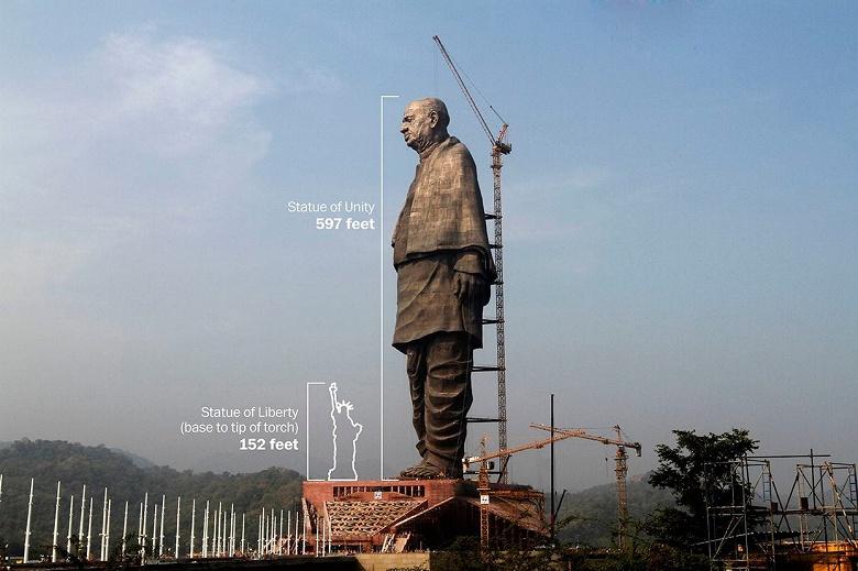В Индии достроили самую высокую статую в мире высотой 240 м