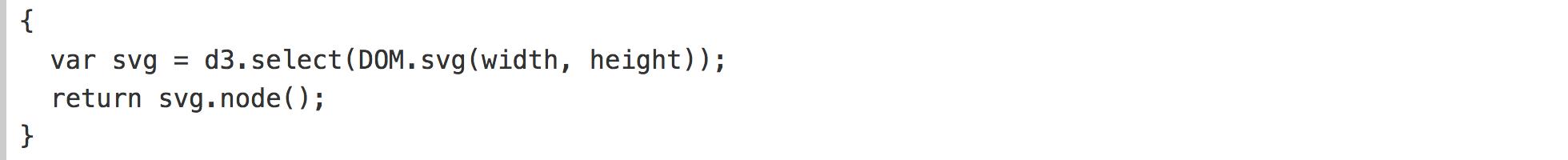 Лучший Способ Программирования (Better way To Code) - 14