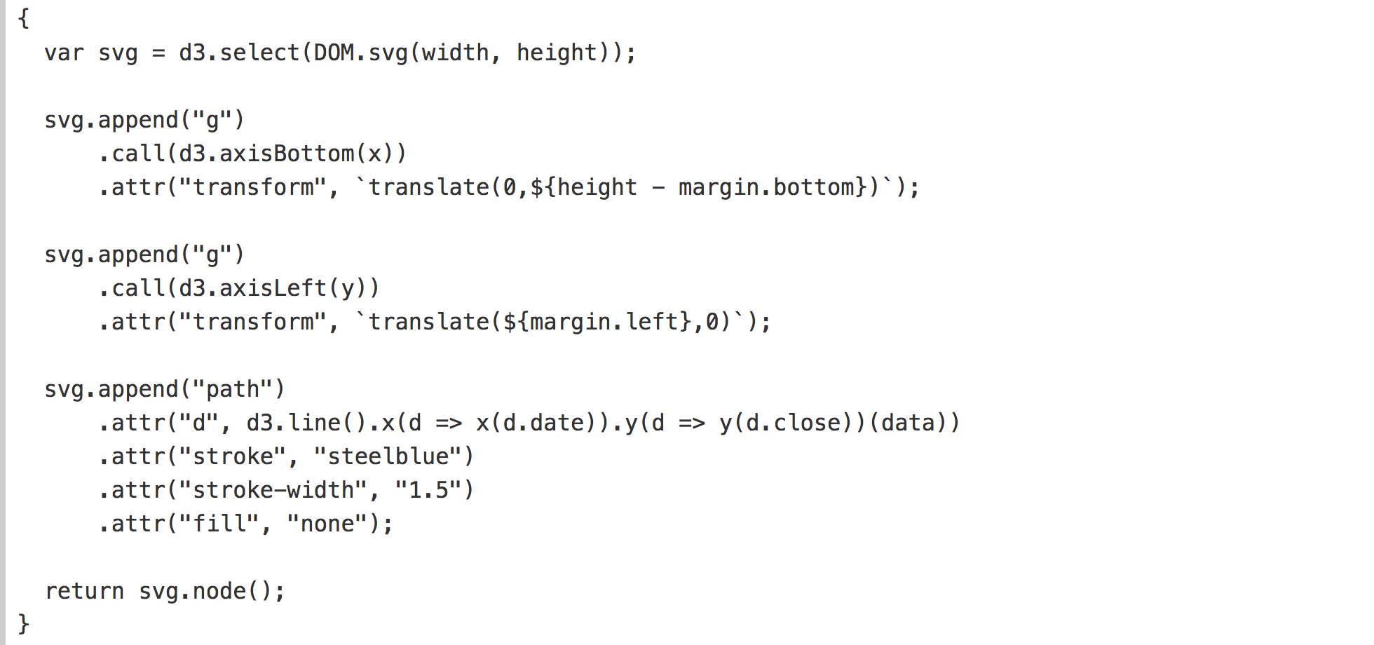 Лучший Способ Программирования (Better way To Code) - 16