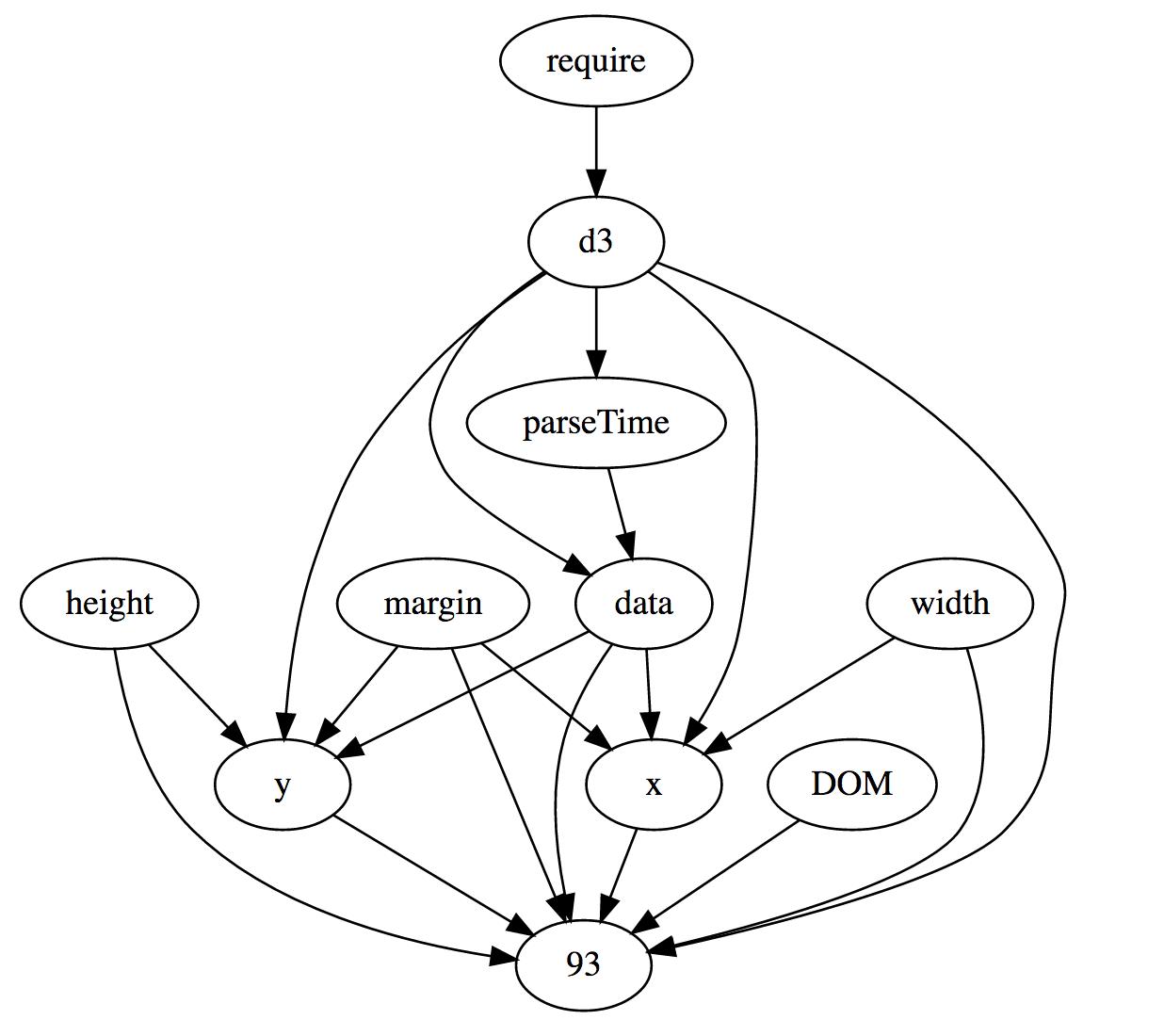 Лучший Способ Программирования (Better way To Code) - 17
