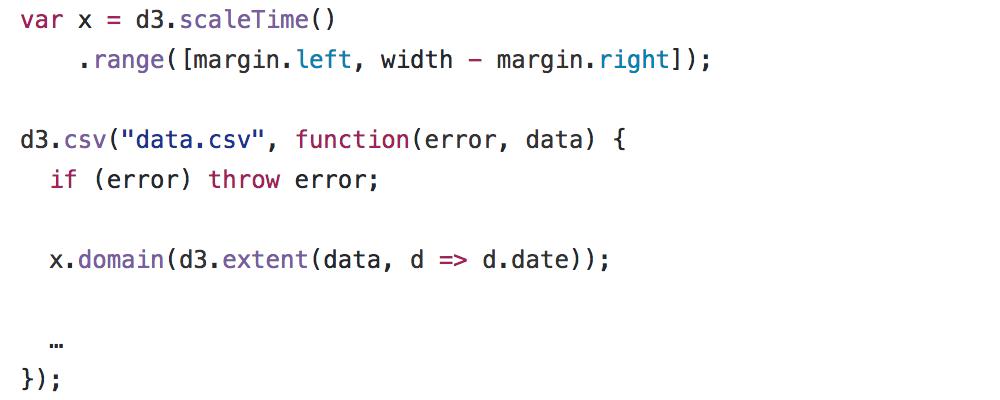 Лучший Способ Программирования (Better way To Code) - 18