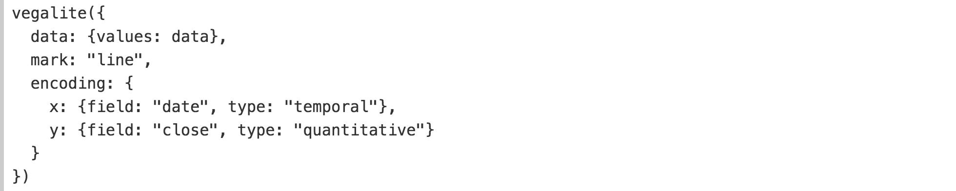 Лучший Способ Программирования (Better way To Code) - 19