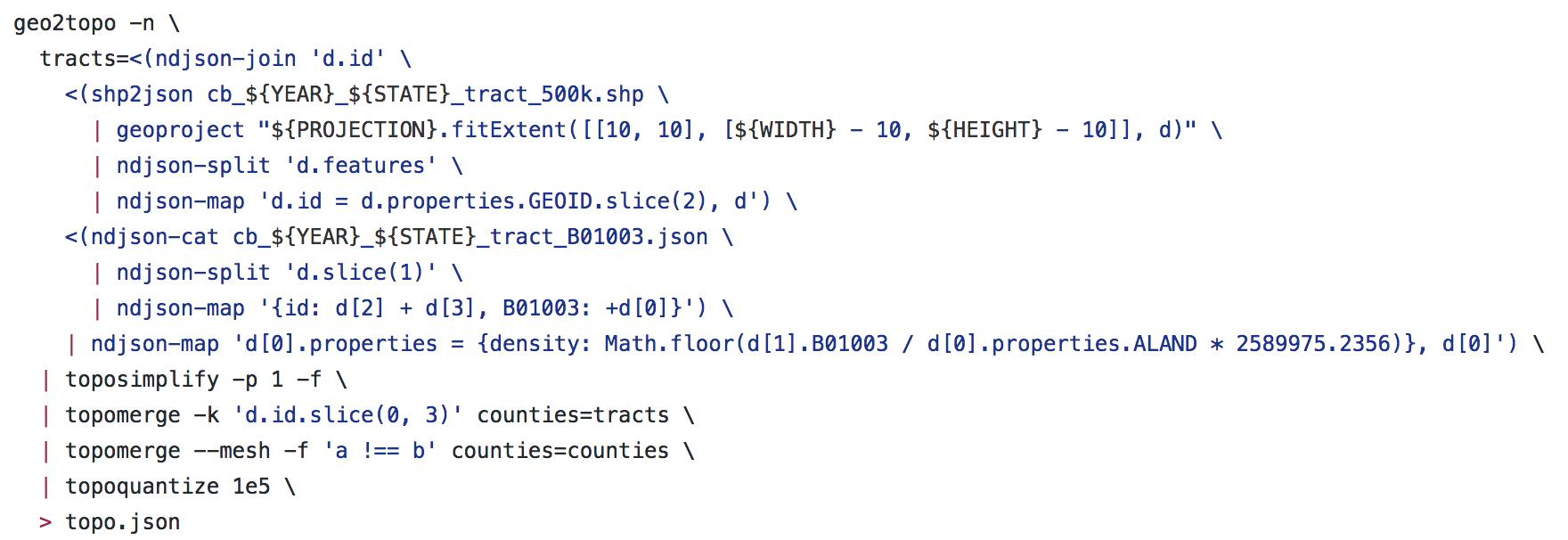 Лучший Способ Программирования (Better way To Code) - 2