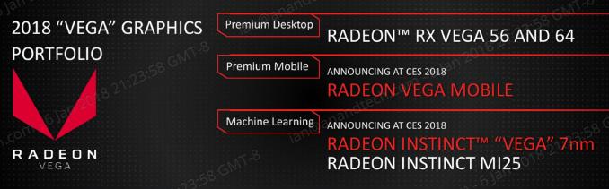Мобильная графика AMD Radeon Vega Pro: интересные подробности