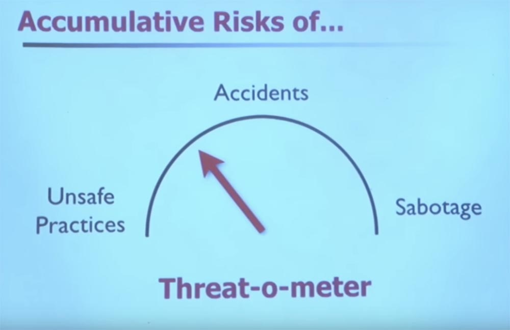Курс MIT «Безопасность компьютерных систем». Лекция 15: «Медицинское программное обеспечение», часть 1 - 8