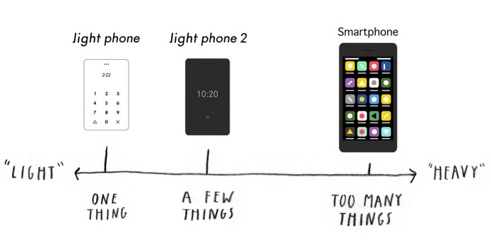 «Dumb phones» – альтернатива цифровому детоксу - 3